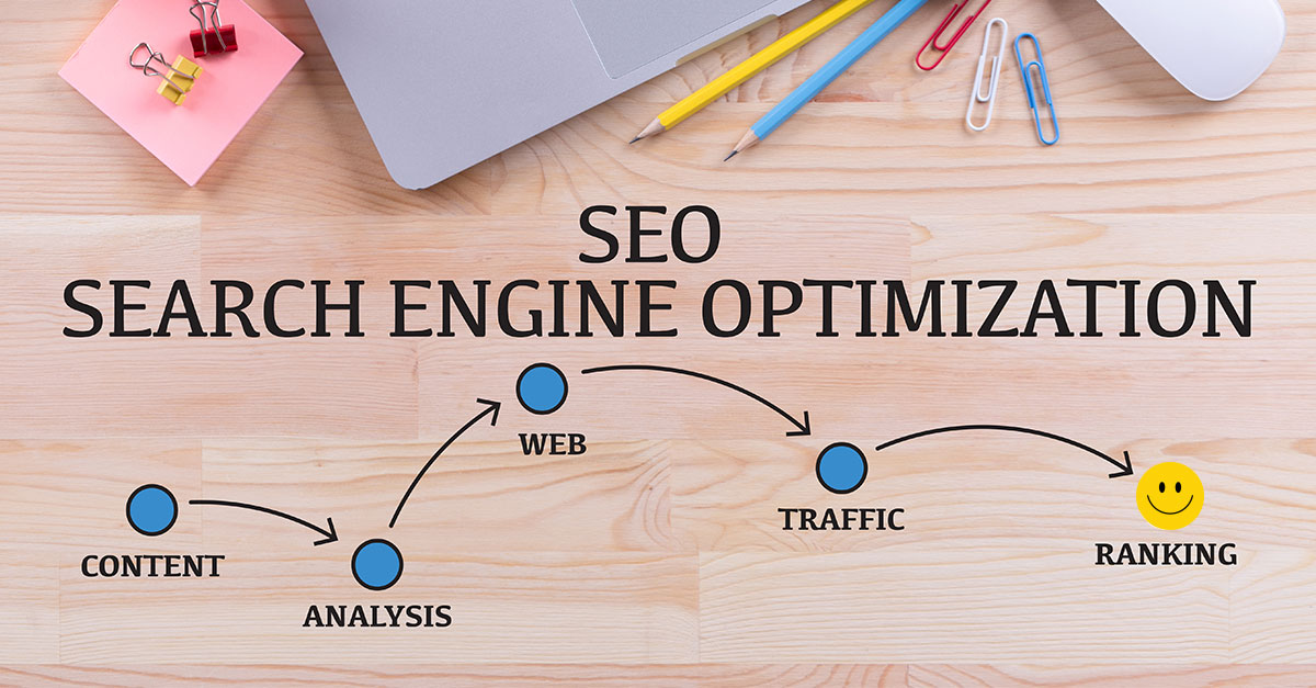 SEO Increasing clicks Traffic Engagement