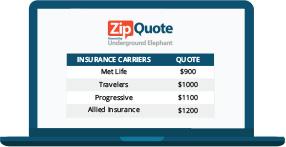 Zip Quote - Get Informed